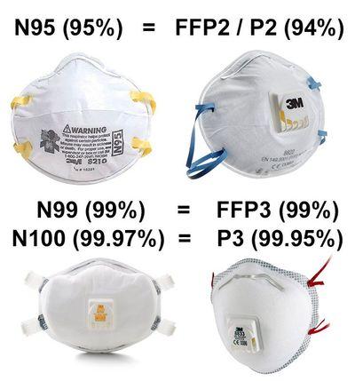 n95-vs-ffp2-ffp3.jpg